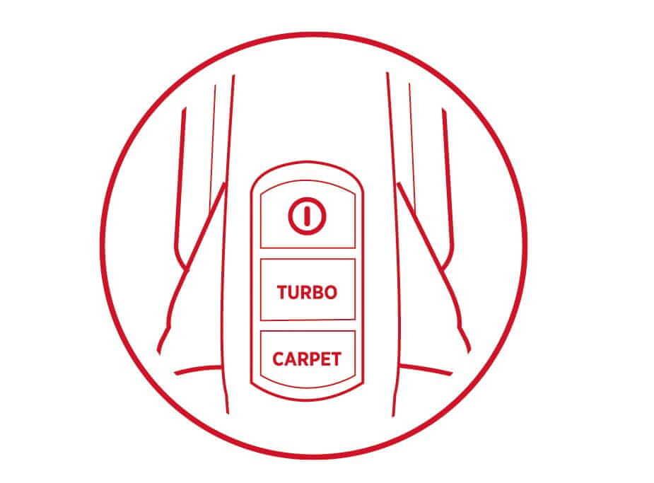 Hoover hf522npw011 turbo mod