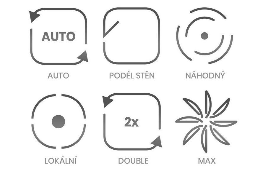 symbo xbot 5 režimy upratovania